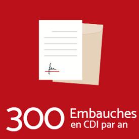 300 embauches en CDI par an